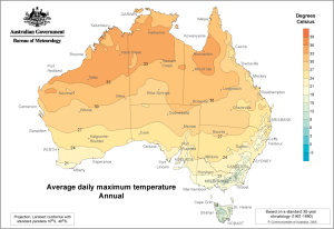 australia's average daily temperature
