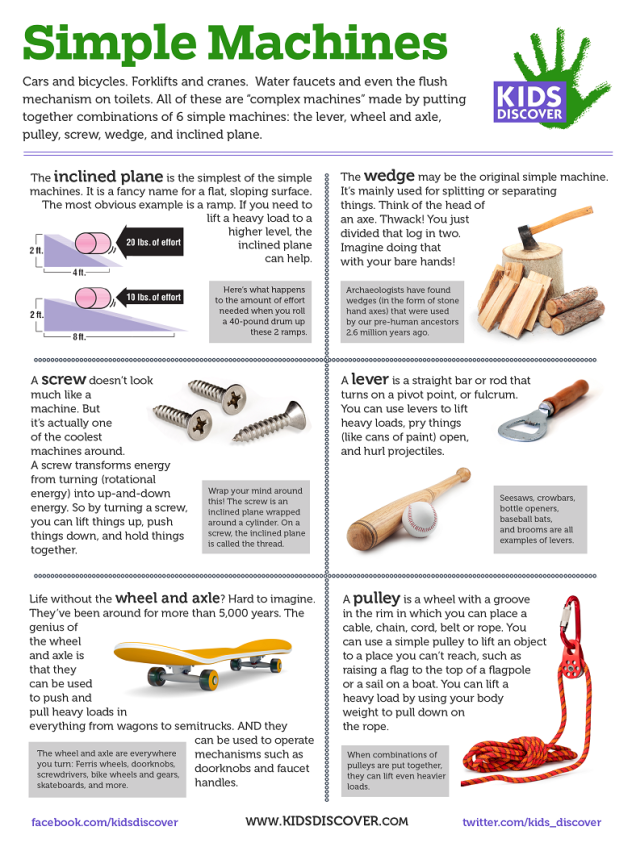 kids-discover-simple-machines-lesson-sheet